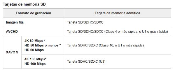Tarjeta de memoria SD para Sony a6400
