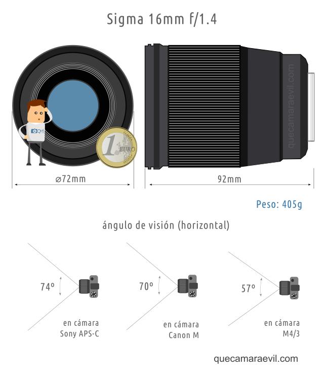 Objetivo Sigma 16mm f/1.4 medidas