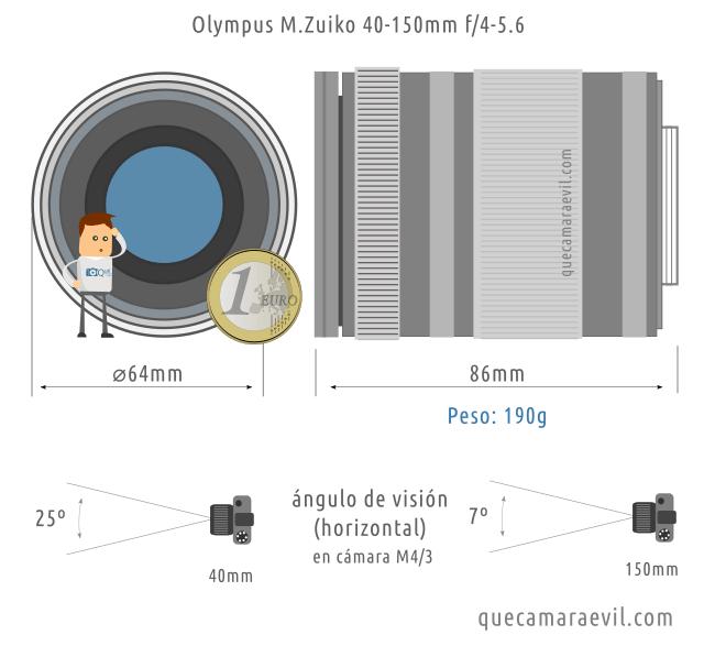 Objetivo Olympus 40-150mm f/4-5.6 - Dimensiones y peso